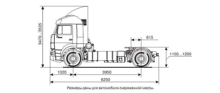 характеристики КАМАЗа-5460