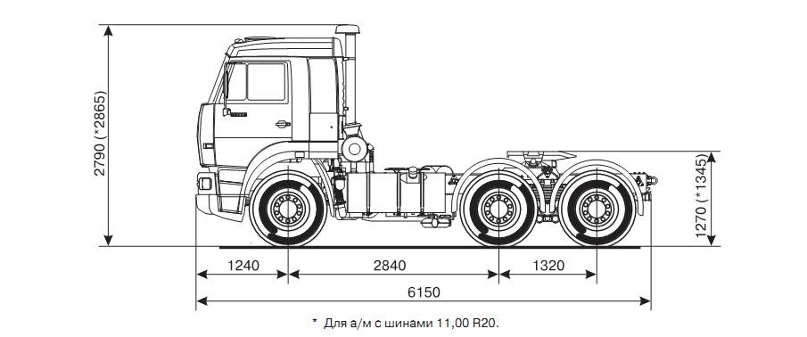 КАМАЗ 65116 тягач